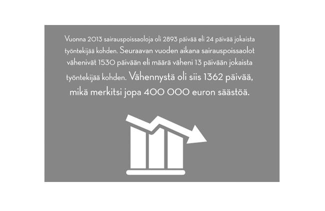 Case Päijät-Hämeen sosiaalipsykiatrinen säätiö
